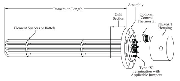 Flange heater technical drawing