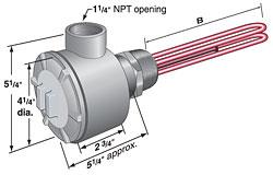 NEMA 4/NEMA 7 Housings Built In Thermostat SPST
