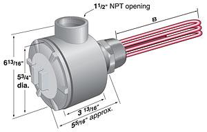 NEMA 4/NEMA 7 Housings Built In Thermostat 480/600 VAC TPST